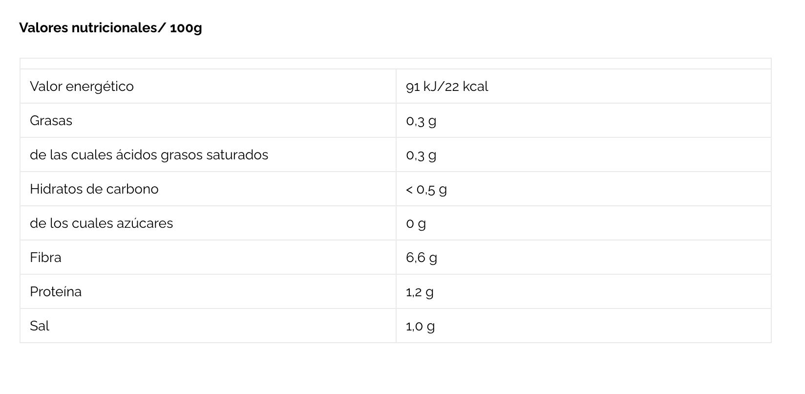 valores nutricionales jackfruit
